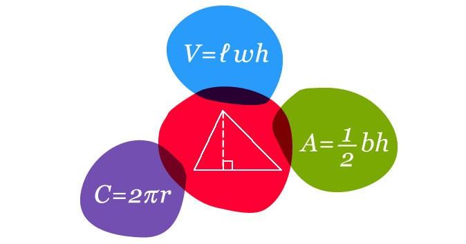 formulas-importantes-gmat-exam